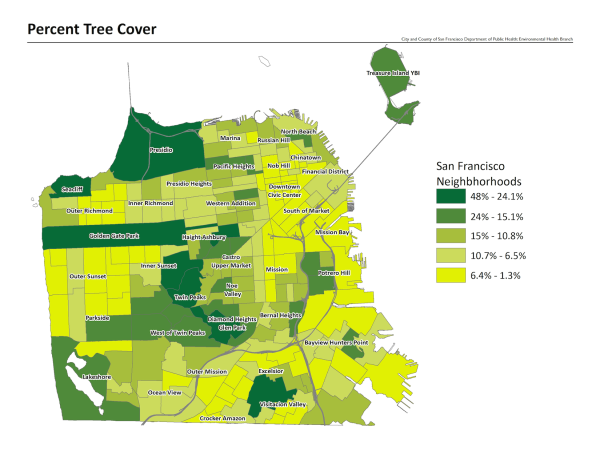Tree Cover